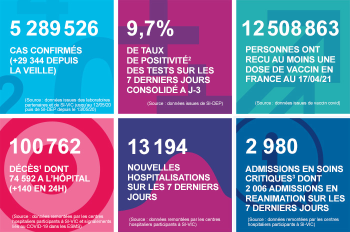 France - Bilan de la pandémie au 18 avril Infog_coronavirus_180421