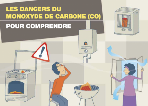 Les-dangers-monoxyde-carbone