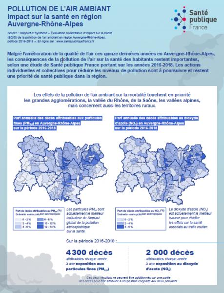 Visuel représentant l'infographie Pollution de l'air ambiant : impact sur la santé en région Auvergne-Rhône-Alpes